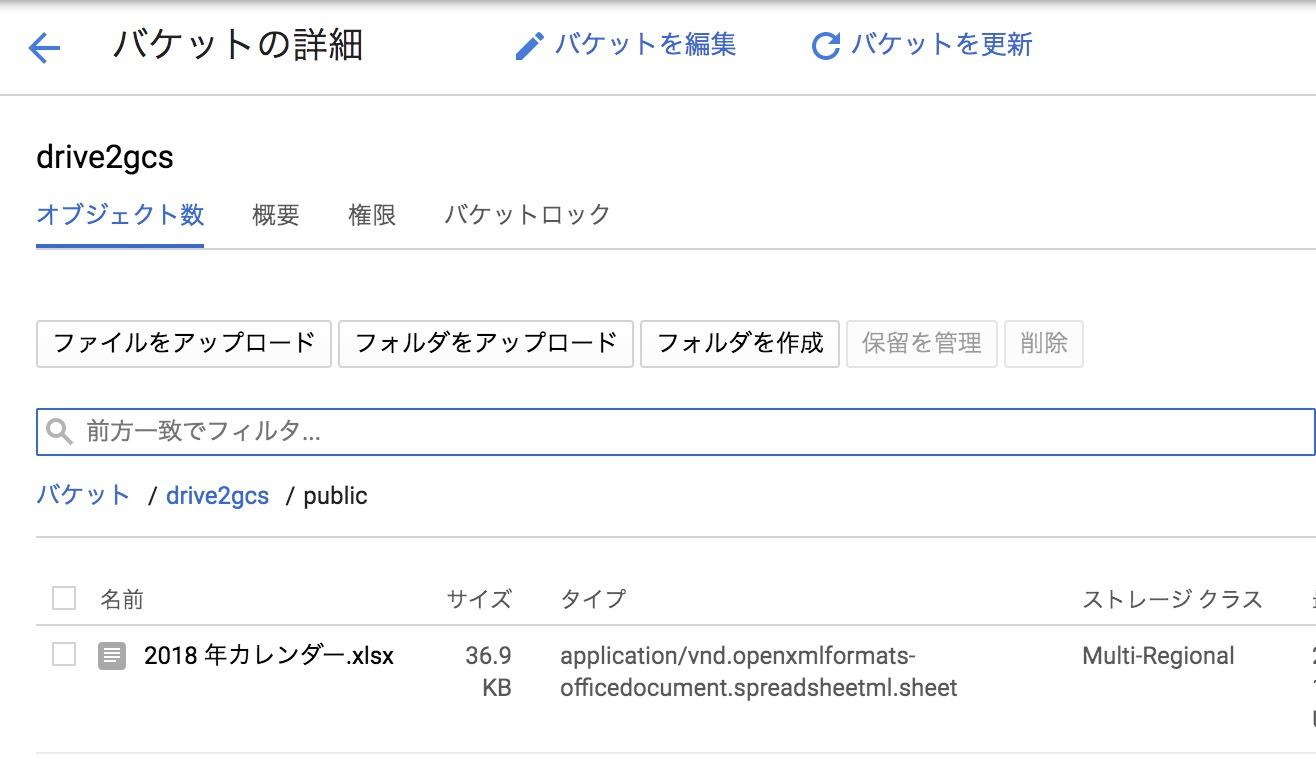 Google Apps ScriptでCloud Storageにファイルをアップする