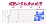 Google Apps Scriptでカレンダーチャートを作る